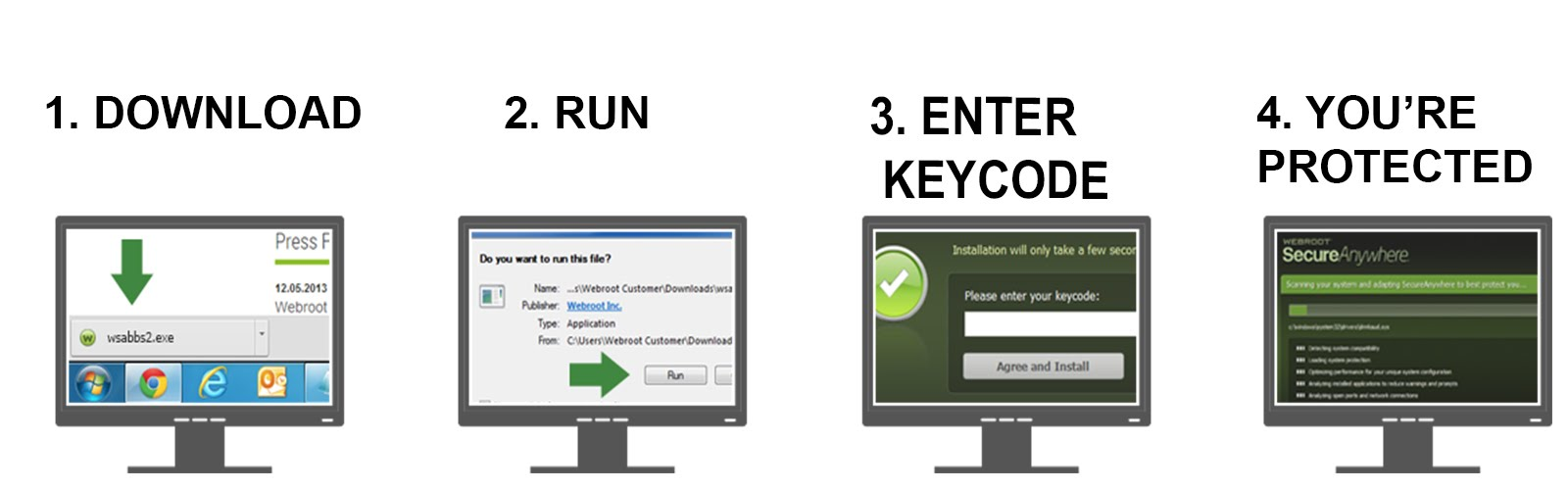 Webroot.com/safe - Enter Webroot Keycode - Download & Install on Pc