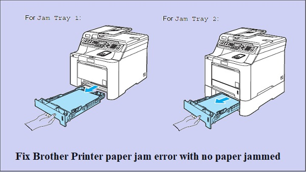 Fix Brother Printer paper jam error with no paper jammed
